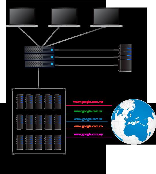 UltraProxy - Proxy Network on Latin America - IPXON International
